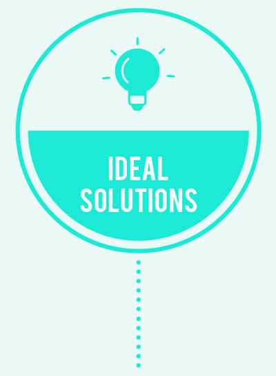 contact tracing ideal solutions