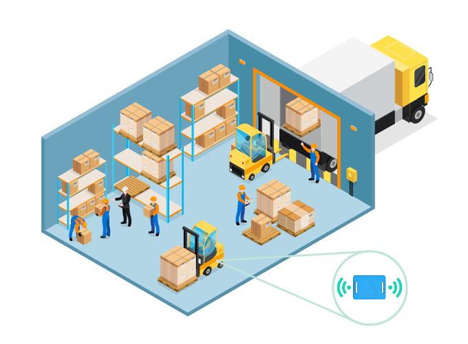 How Forklift Utilization Optimization Works
